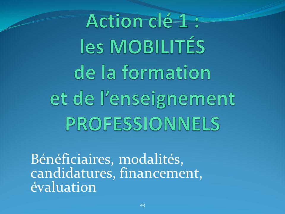 Action clé 1 : les MOBILITÉS de la formation et de l'enseignement PROFESSIONNELS