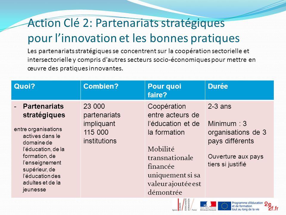 Action Clé 2: Partenariats stratégiques pour l'innovation et les bonnes pratiques