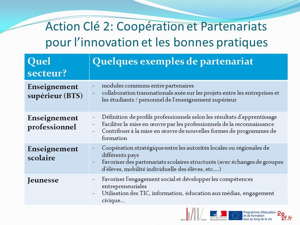 Action Clé 2: Coopération et Partenariats pour l'innovation et les bonnes pratiques