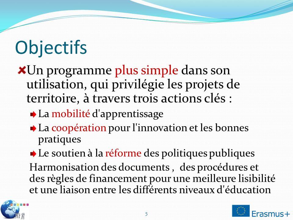 Objectifs Un programme plus simple dans son utilisation, qui privilégie les projets de territoire, à travers trois actions clés :