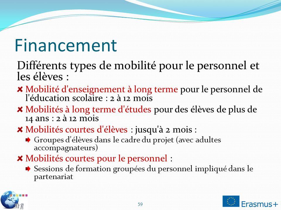 Financement Différents types de mobilité pour le personnel et les élèves :
