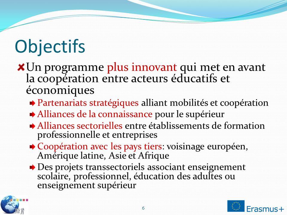 Objectifs Un programme plus innovant qui met en avant la coopération entre acteurs éducatifs et économiques.