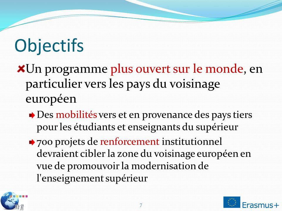 Objectifs Un programme plus ouvert sur le monde, en particulier vers les pays du voisinage européen.