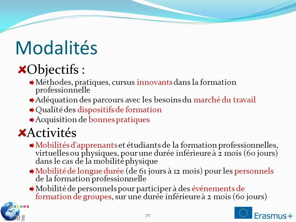 Modalités Objectifs : Activités
