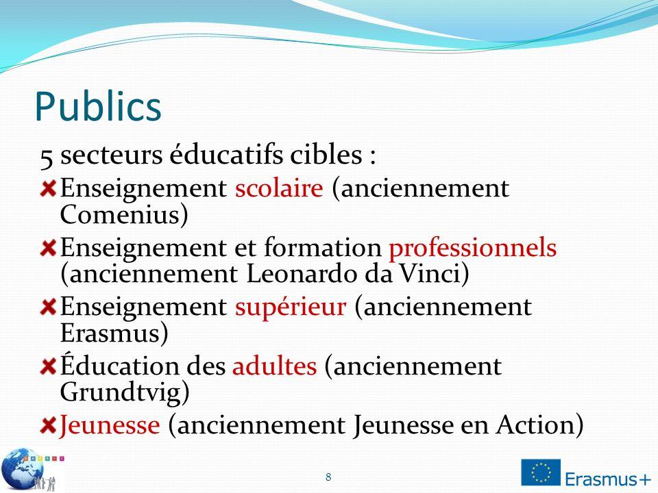 Publics 5 secteurs éducatifs cibles :