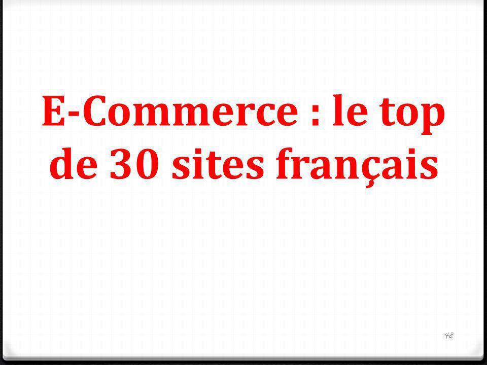 E-Commerce : le top de 30 sites français