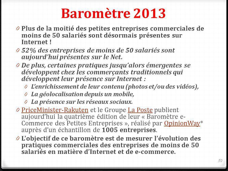 Baromètre 2013 Plus de la moitié des petites entreprises commerciales de moins de 50 salariés sont désormais présentes sur Internet !