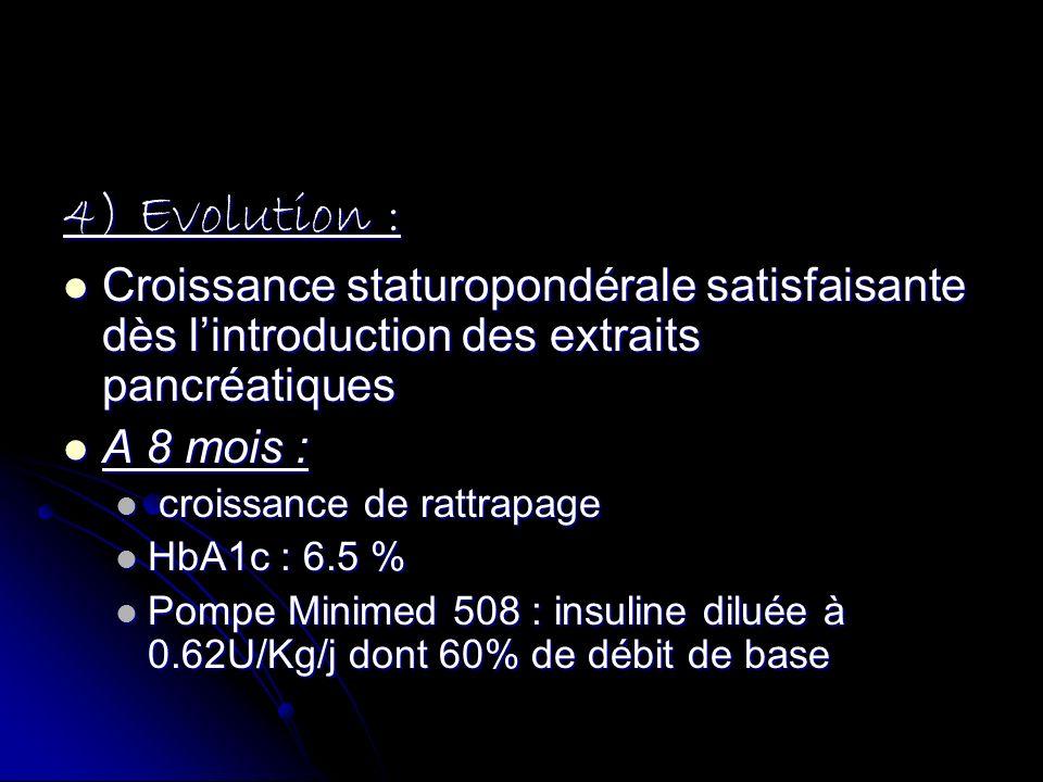 4) Evolution : Croissance staturopondérale satisfaisante dès l'introduction des extraits pancréatiques.
