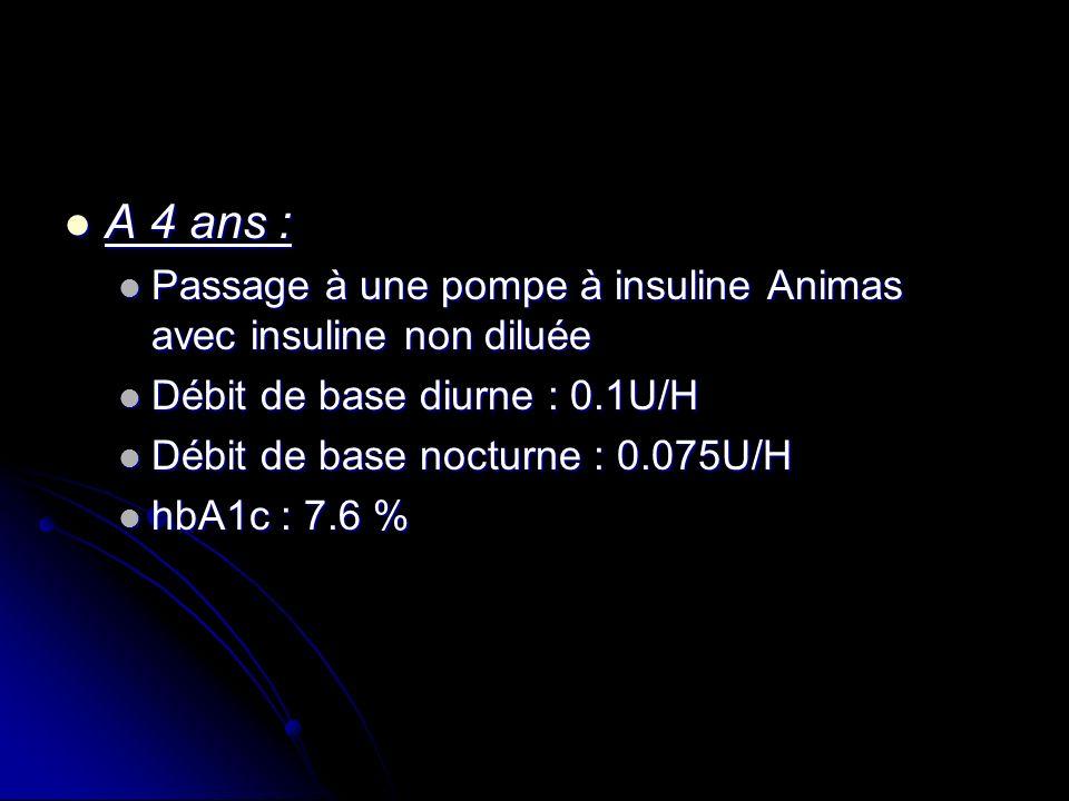 A 4 ans : Passage à une pompe à insuline Animas avec insuline non diluée. Débit de base diurne : 0.1U/H.