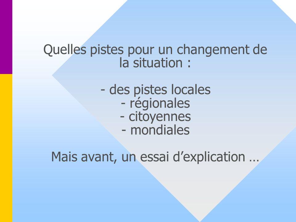 Quelles pistes pour un changement de la situation : - des pistes locales - régionales - citoyennes - mondiales Mais avant, un essai d'explication …