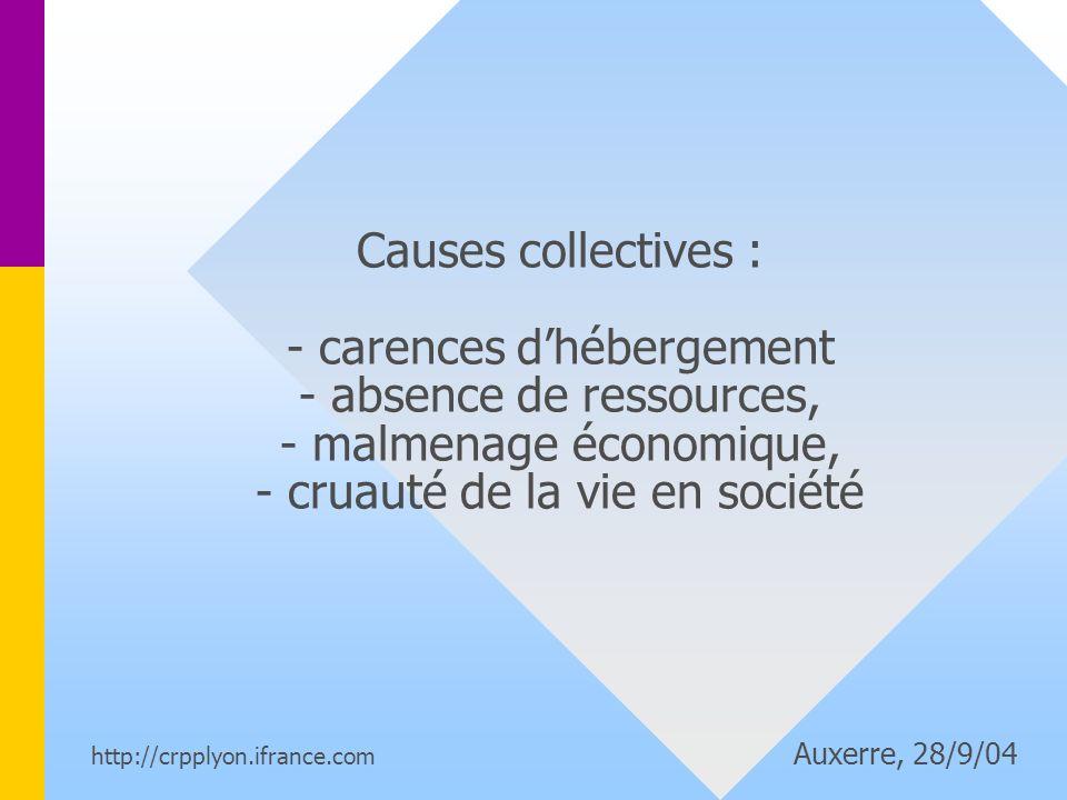 Causes collectives : - carences d'hébergement - absence de ressources, - malmenage économique, - cruauté de la vie en société