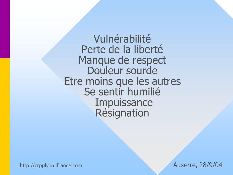 Vulnérabilité Perte de la liberté Manque de respect Douleur sourde Etre moins que les autres Se sentir humilié Impuissance Résignation