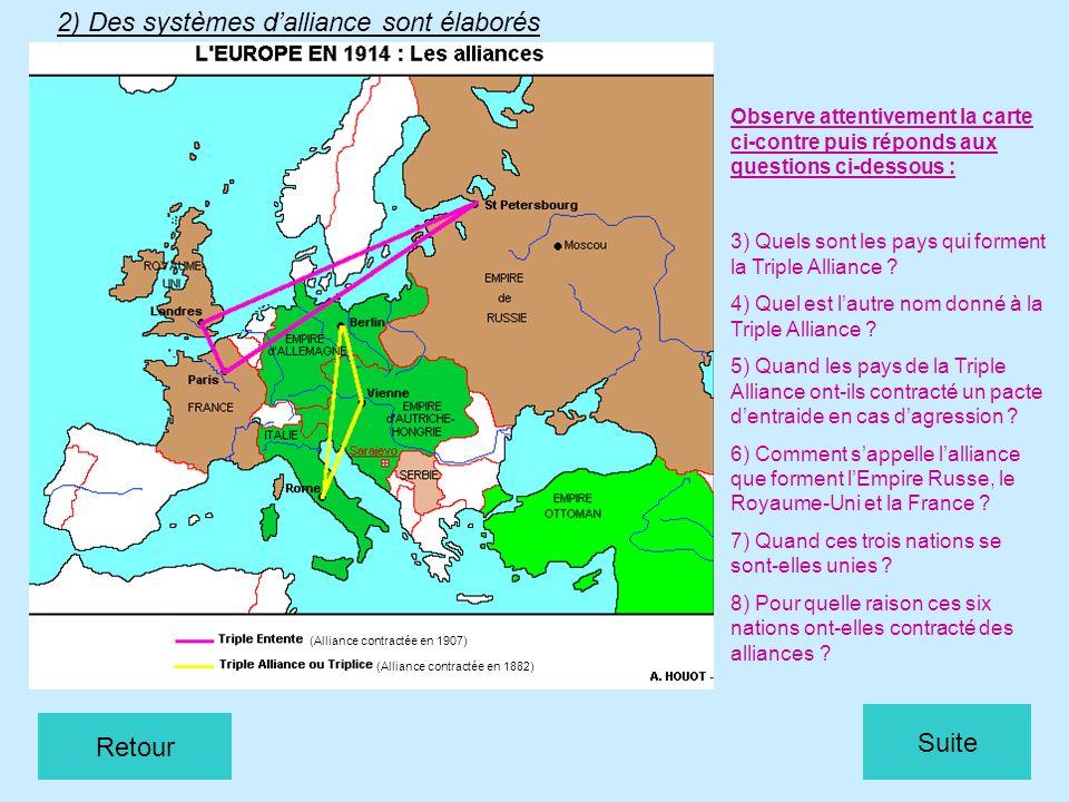 2) Des systèmes d'alliance sont élaborés