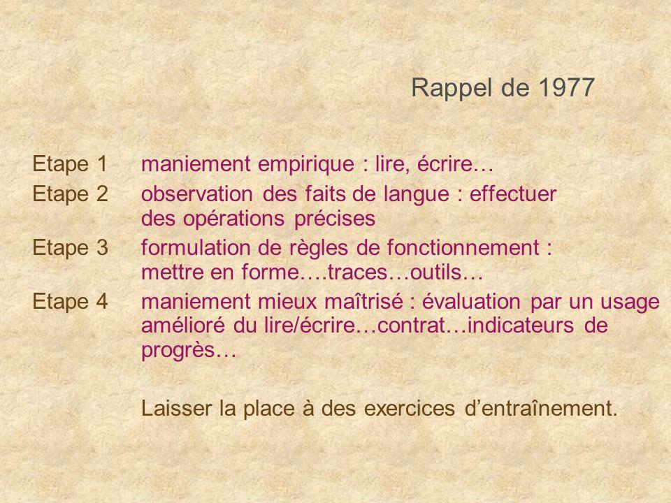 Rappel de 1977 Etape 1 maniement empirique : lire, écrire…