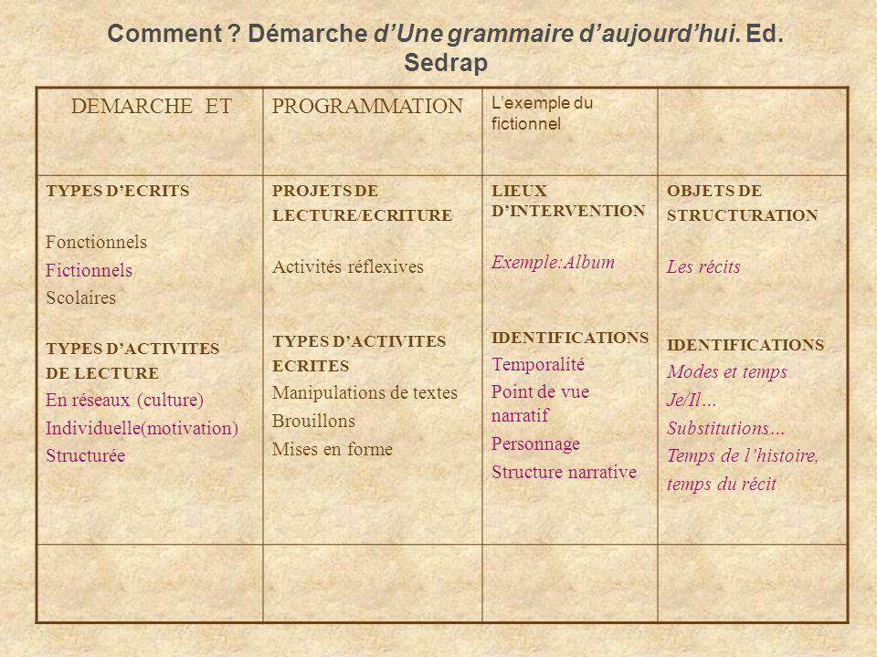 Comment Démarche d'Une grammaire d'aujourd'hui. Ed. Sedrap