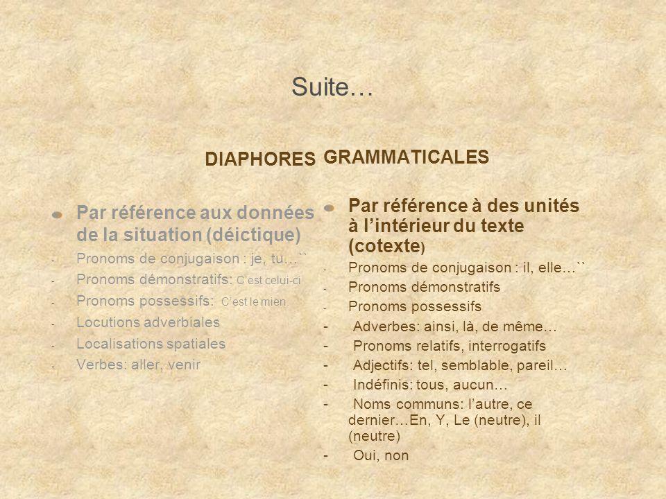 Suite… DIAPHORES Par référence aux données de la situation (déictique)