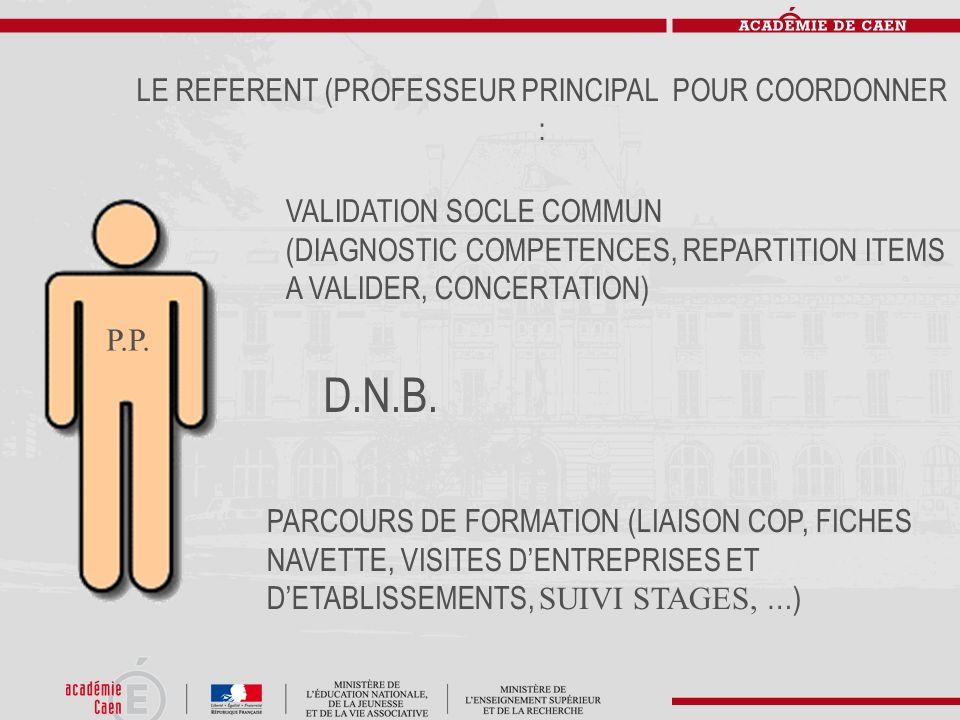 LE REFERENT (PROFESSEUR PRINCIPAL POUR COORDONNER :