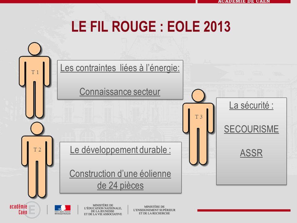 LE FIL ROUGE : EOLE 2013 Les contraintes liées à l'énergie: