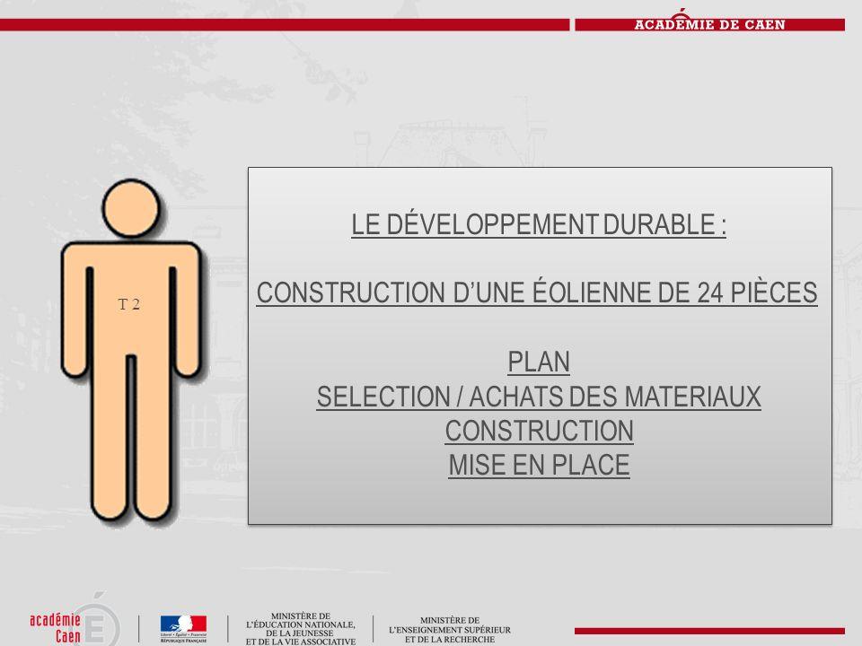 LE DÉVELOPPEMENT DURABLE : CONSTRUCTION D'UNE ÉOLIENNE DE 24 PIÈCES