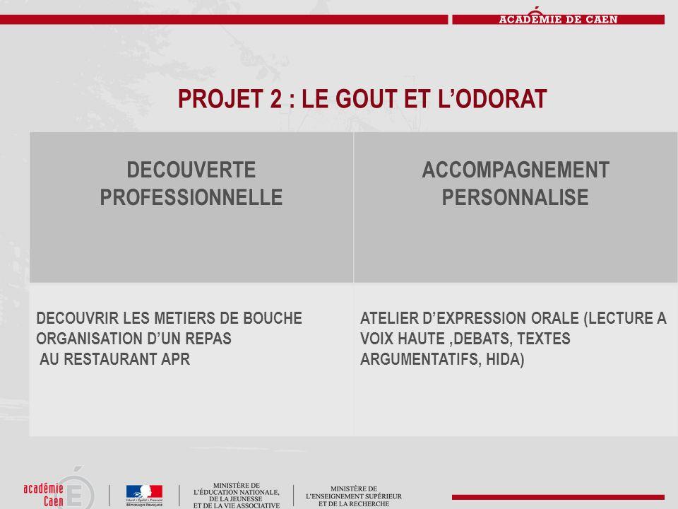 PROJET 2 : LE GOUT ET L'ODORAT