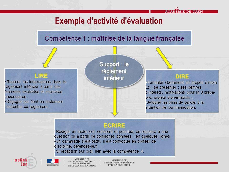 Exemple d'activité d'évaluation