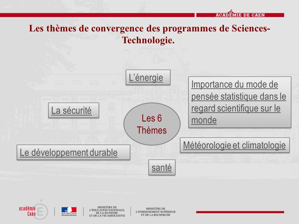 Les thèmes de convergence des programmes de Sciences-Technologie.