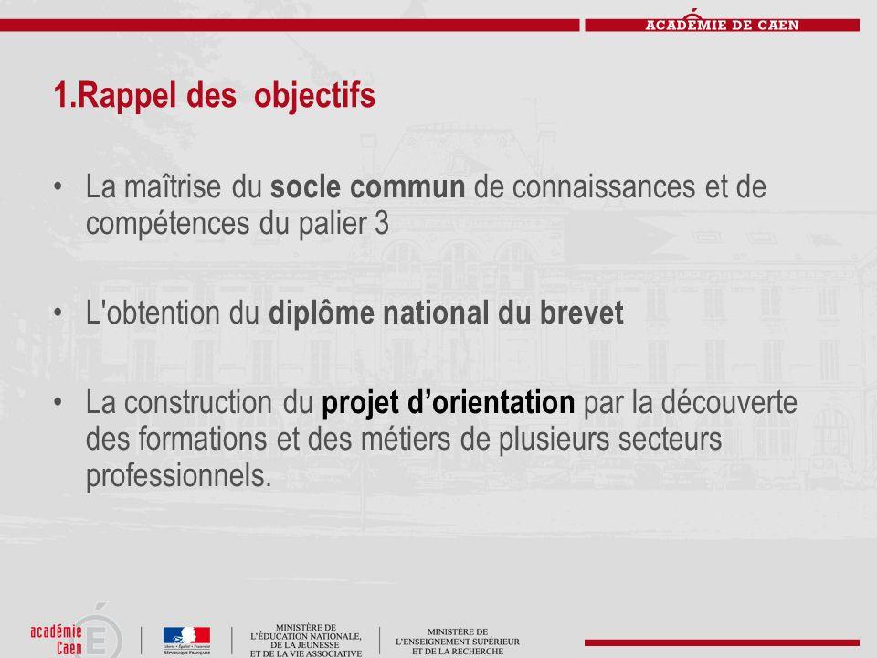 1.Rappel des objectifsLa maîtrise du socle commun de connaissances et de compétences du palier 3. L obtention du diplôme national du brevet.