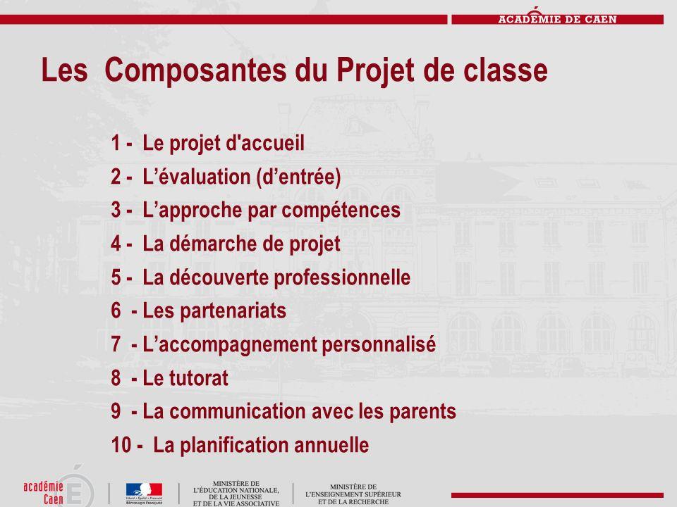Les Composantes du Projet de classe