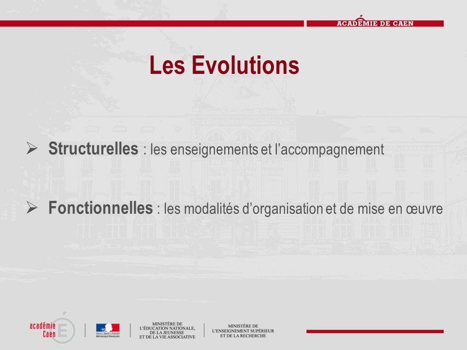 Les Evolutions Structurelles : les enseignements et l'accompagnement