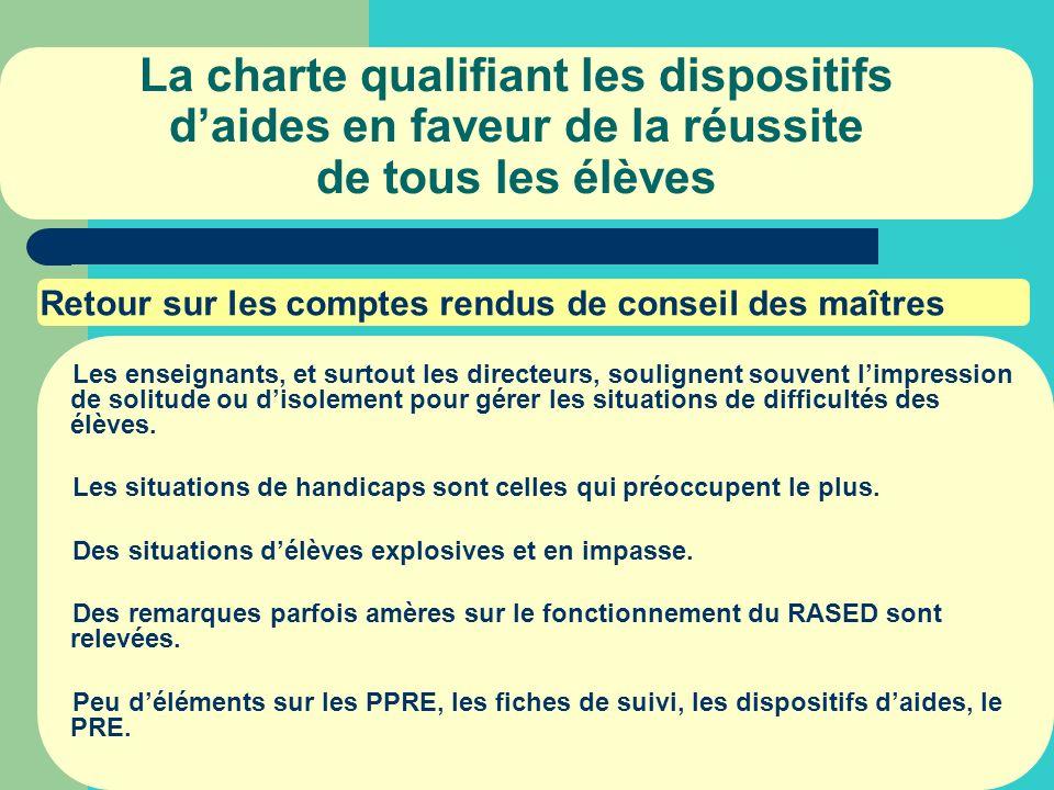 La charte qualifiant les dispositifs d'aides en faveur de la réussite de tous les élèves