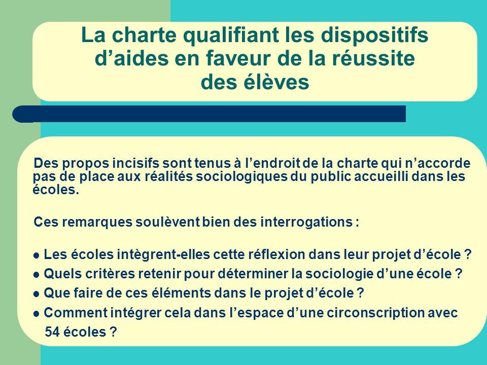 La charte qualifiant les dispositifs d'aides en faveur de la réussite des élèves