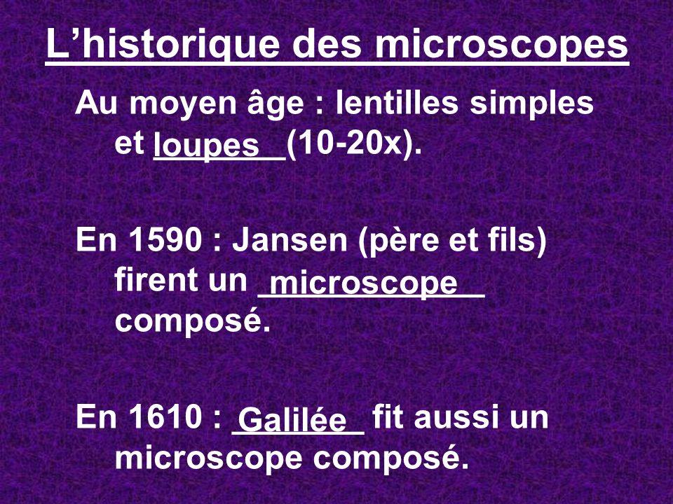 L'historique des microscopes