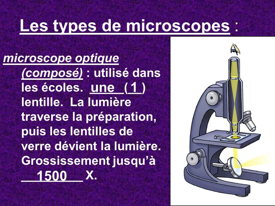Les types de microscopes :
