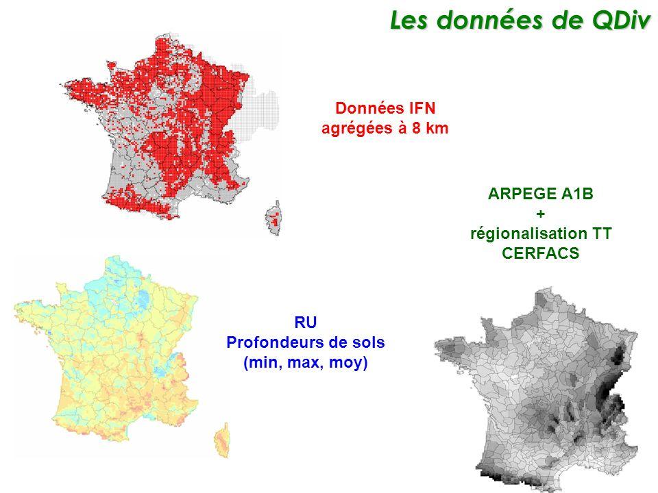 Les données de QDiv Données IFN agrégées à 8 km ARPEGE A1B +