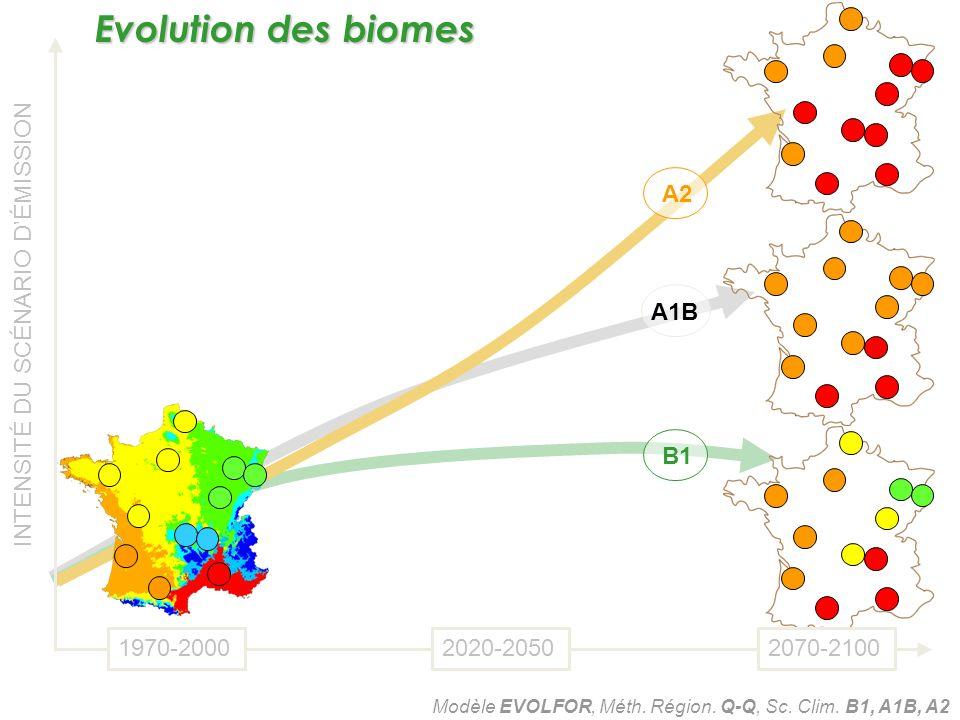 Evolution des biomes INTENSITÉ DU SCÉNARIO D'ÉMISSION 1970-2000