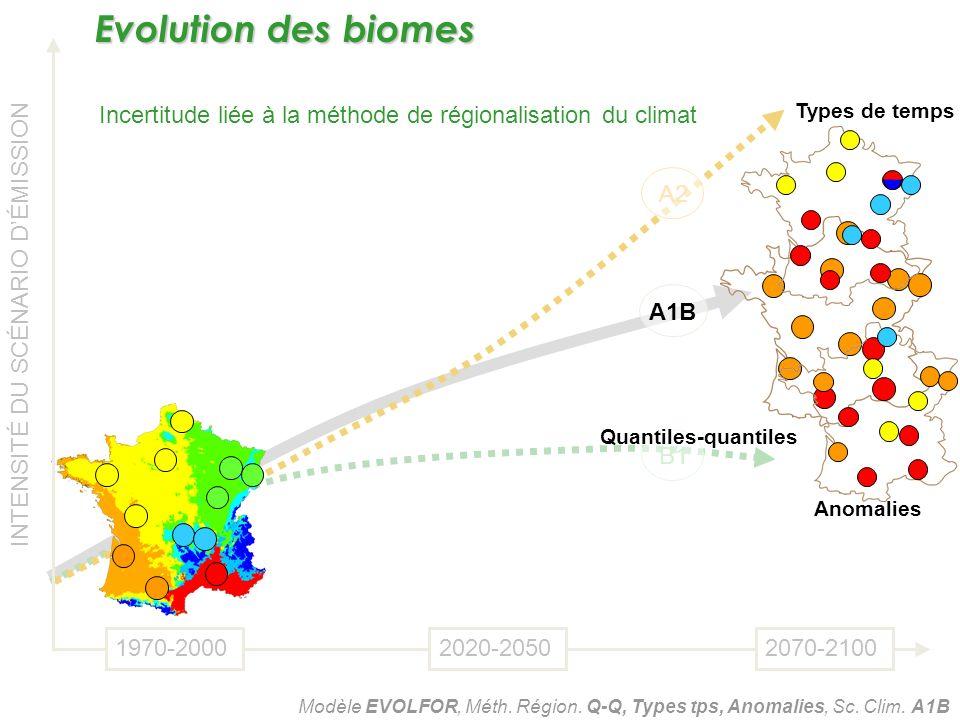 Evolution des biomes B1 A1B A2 INTENSITÉ DU SCÉNARIO D'ÉMISSION