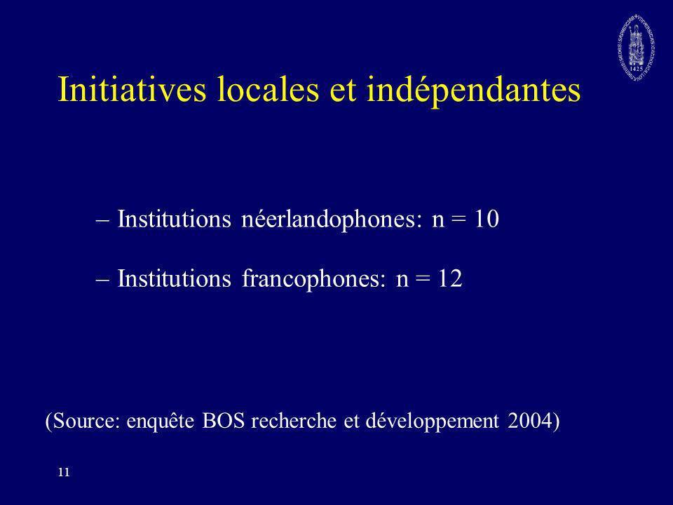 Initiatives locales et indépendantes