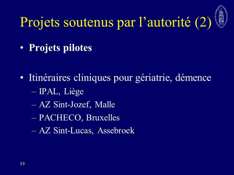 Projets soutenus par l'autorité (2)