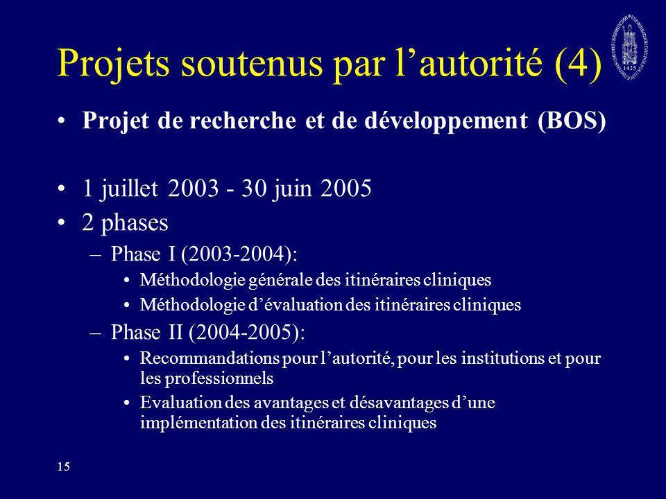 Projets soutenus par l'autorité (4)