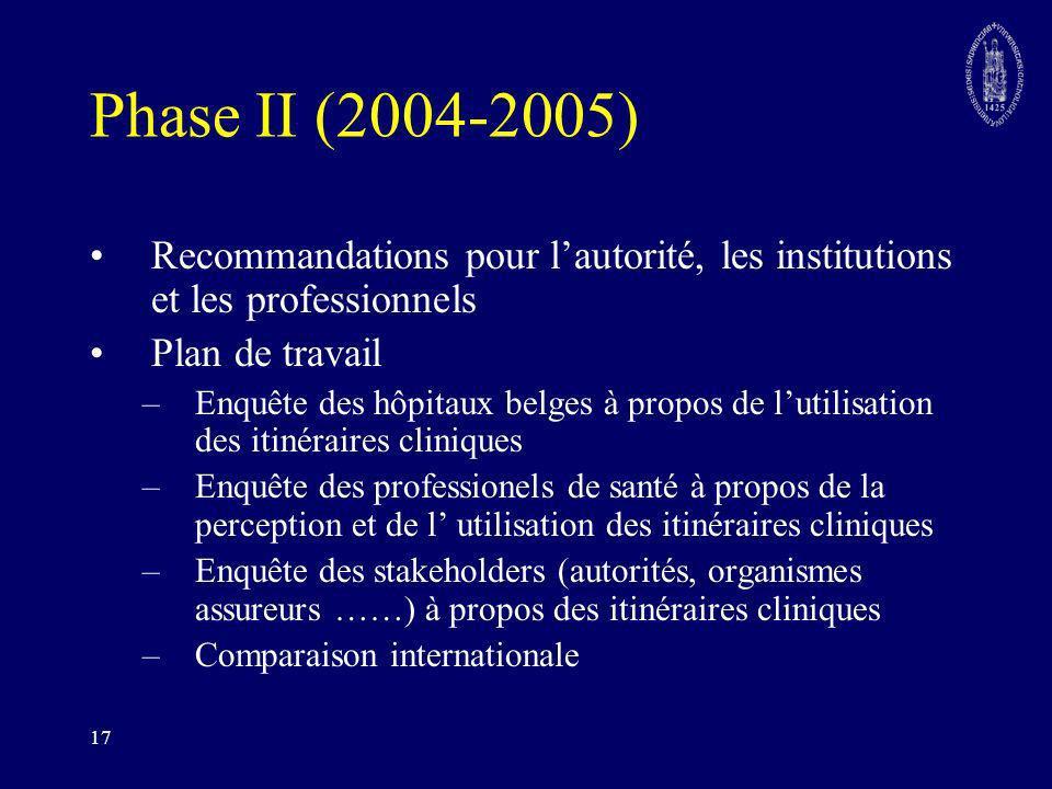 Phase II (2004-2005) Recommandations pour l'autorité, les institutions et les professionnels. Plan de travail.