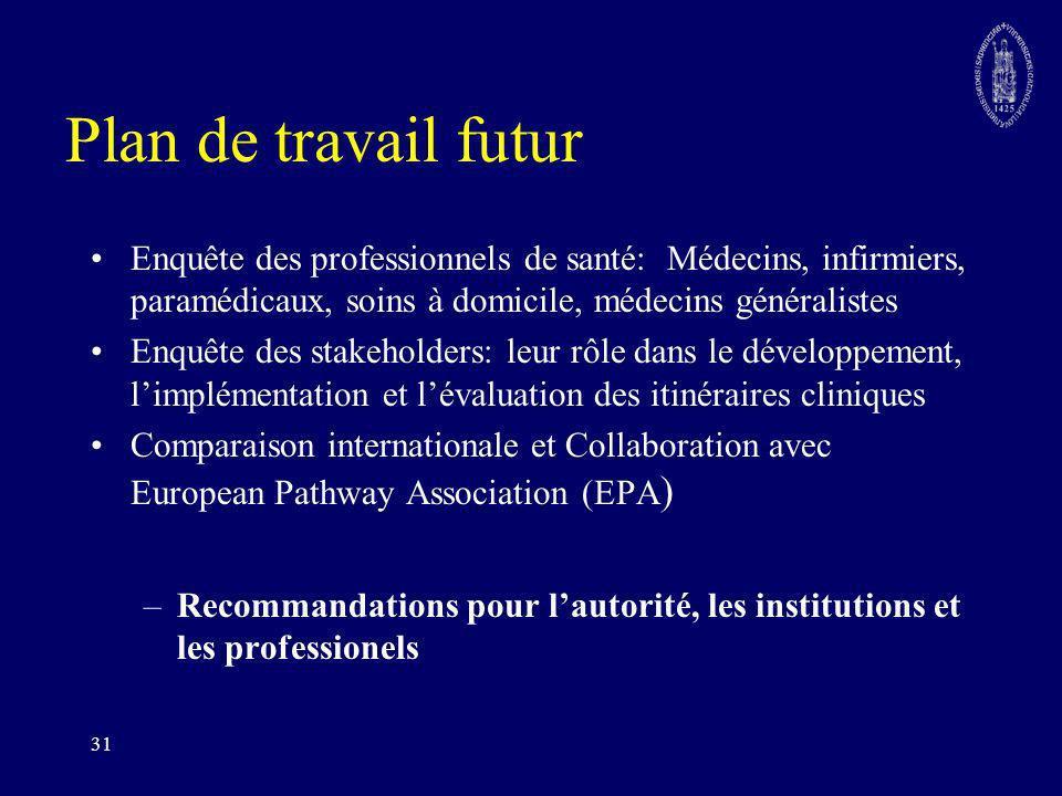 Plan de travail futur Enquête des professionnels de santé: Médecins, infirmiers, paramédicaux, soins à domicile, médecins généralistes.