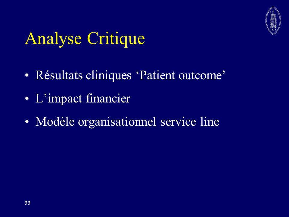 Analyse Critique Résultats cliniques 'Patient outcome'