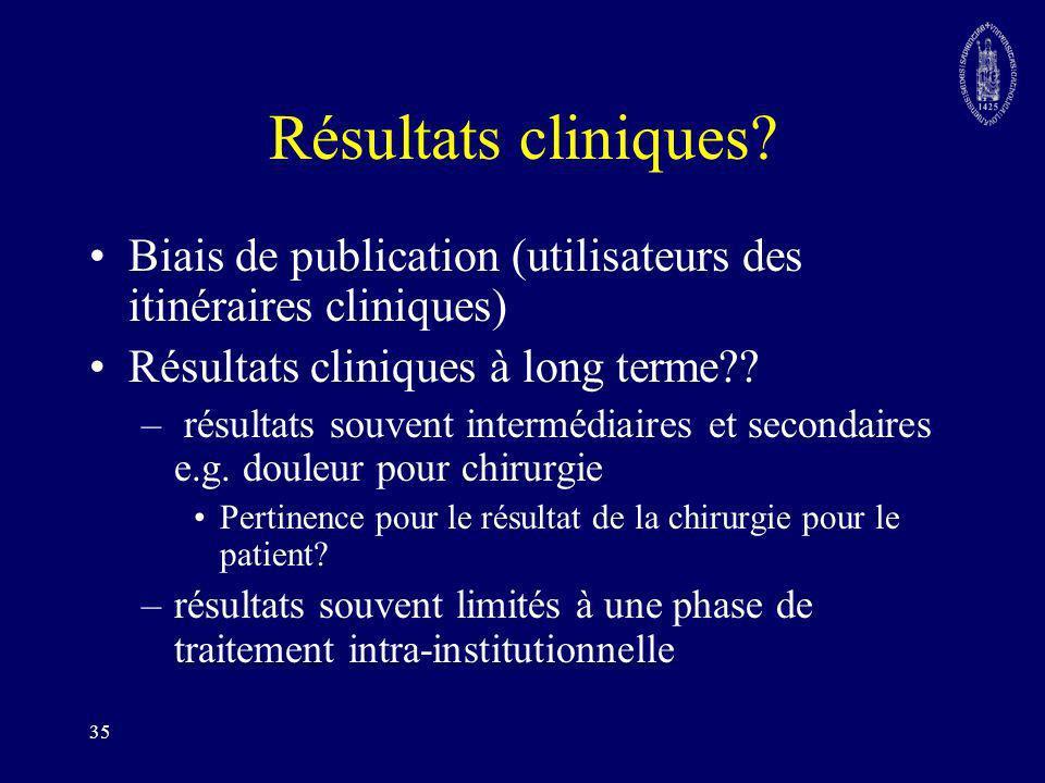 Résultats cliniques Biais de publication (utilisateurs des itinéraires cliniques) Résultats cliniques à long terme
