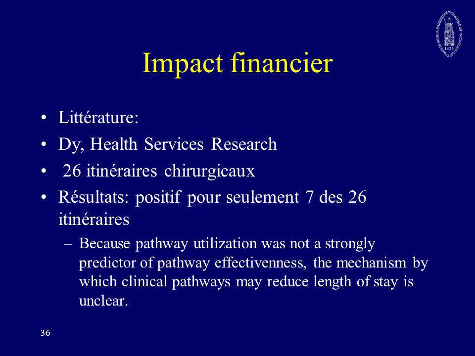 Impact financier Littérature: Dy, Health Services Research