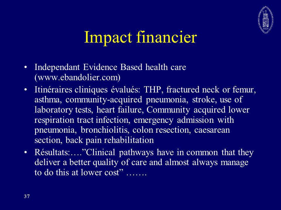 Impact financier Independant Evidence Based health care (www.ebandolier.com)