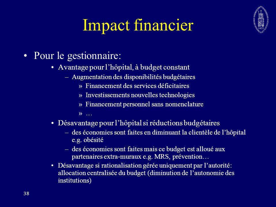 Impact financier Pour le gestionnaire: