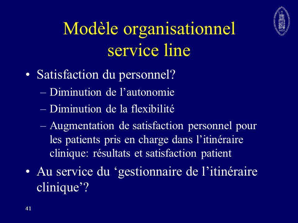 Modèle organisationnel service line