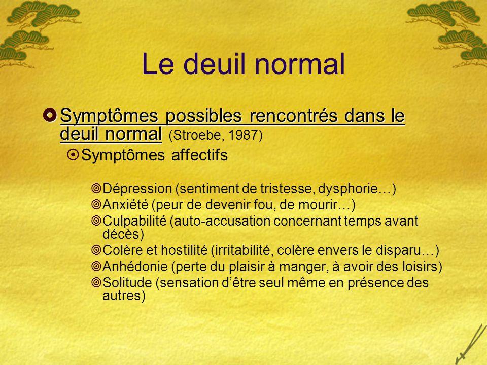 Le deuil normal Symptômes possibles rencontrés dans le deuil normal (Stroebe, 1987) Symptômes affectifs.