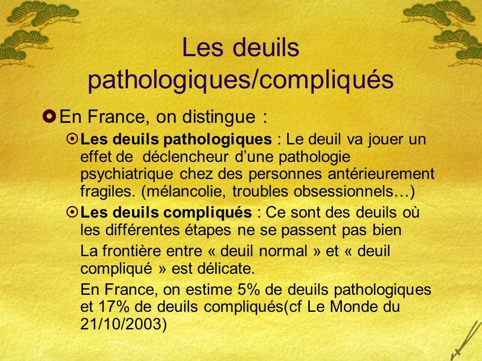 Les deuils pathologiques/compliqués