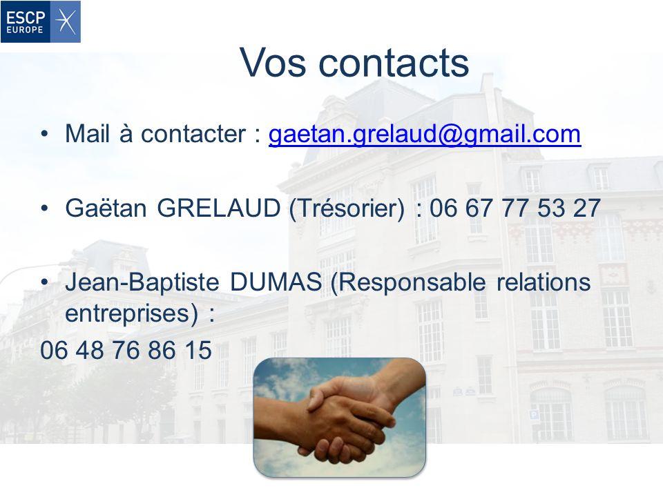 Vos contacts Mail à contacter : gaetan.grelaud@gmail.com